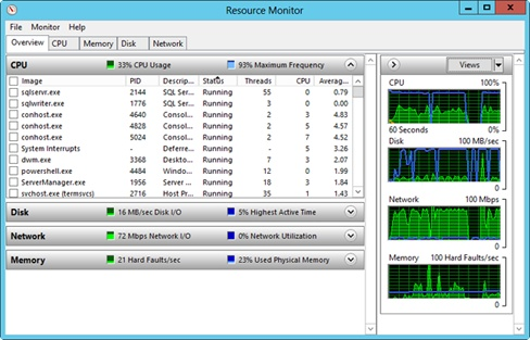 Using Resource Monitor to get detailed information about per-process resource utilization.