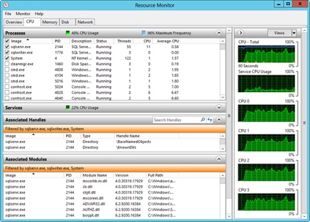 The CPU tab in Resource Monitor provides detailed per-process information about CPU utilization.