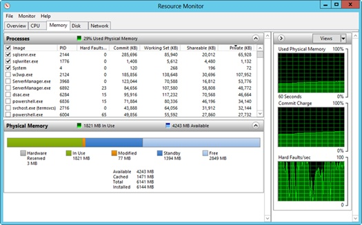 The Memory tab in Resource Monitor provides detailed per-process information about CPU utilization.