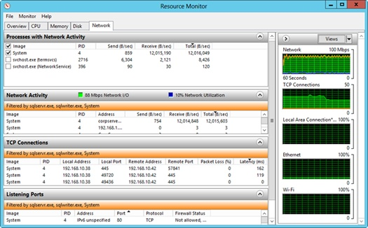 The Network tab in Resource Monitor provides detailed per-process information about network utilization.
