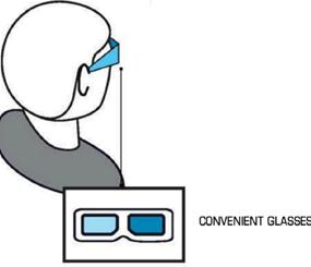 Description: Covenient glasses