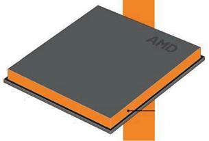 Description: AMD