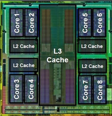 cache l3 schemes of work