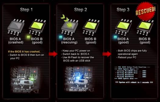 MSI Z77 POWER BIOS CHIP