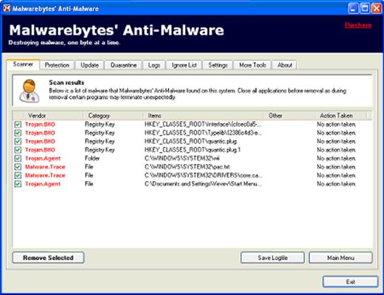 the Malwarebytes Anti-Malware