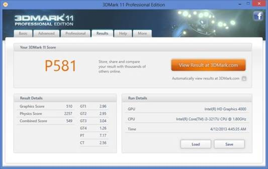 Results 3DMark 11: Graphics, Performance configuration.