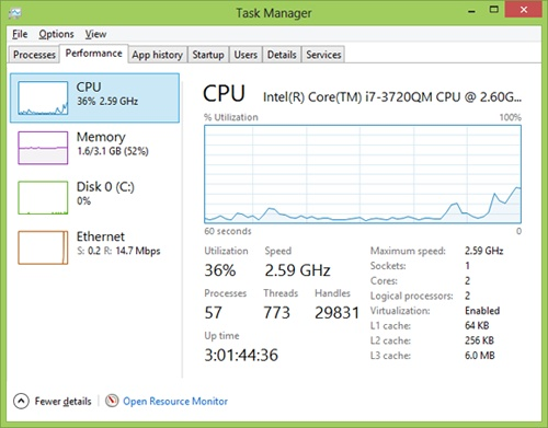 The Windows 8 Task Manager Performance tab