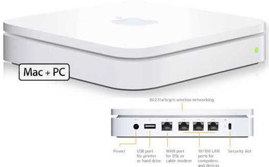 airport express router