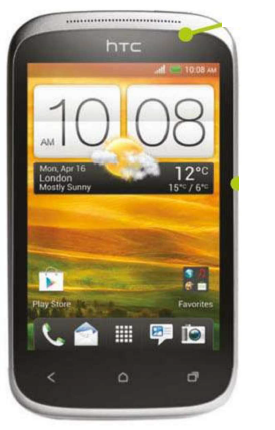 Description: HTC Desire C